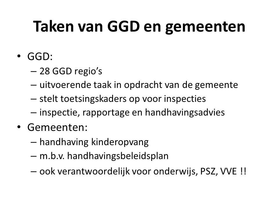 Taken van GGD en gemeenten