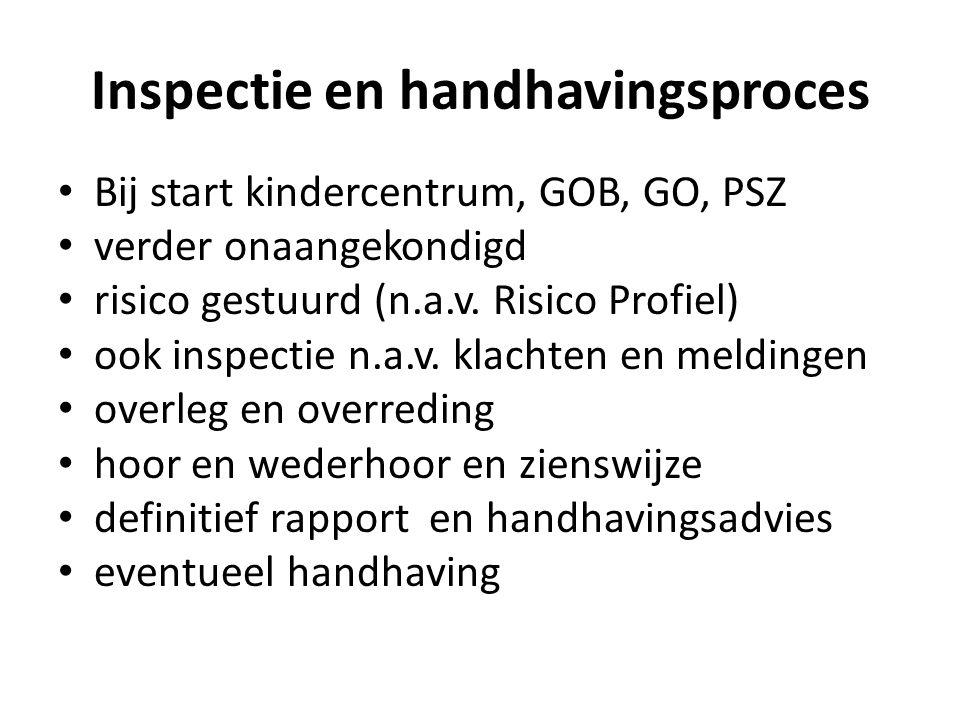 Inspectie en handhavingsproces