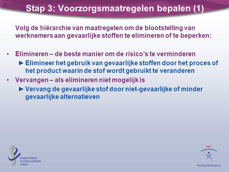 Stap 3: Voorzorgsmaatregelen bepalen (1)