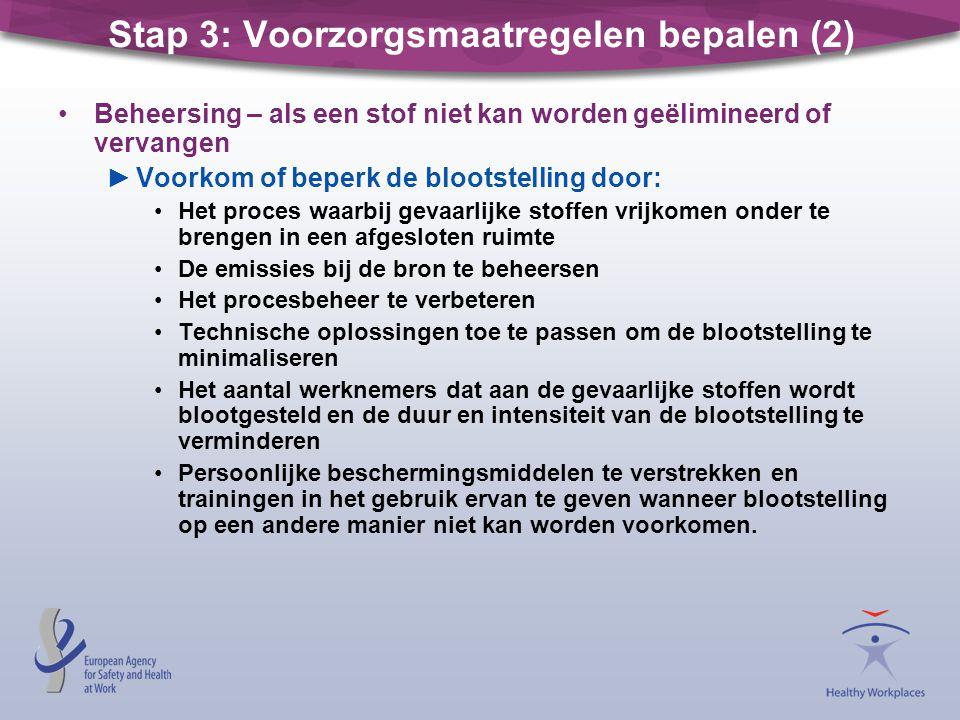Stap 3: Voorzorgsmaatregelen bepalen (2)