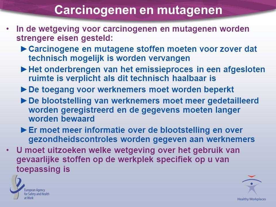 Carcinogenen en mutagenen