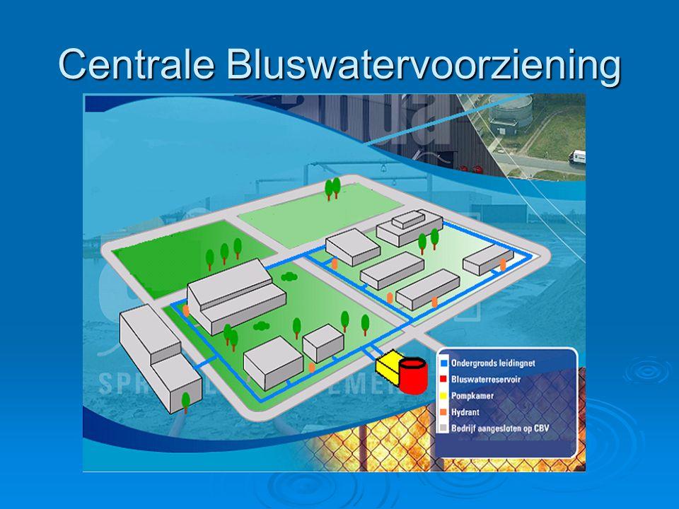 Centrale Bluswatervoorziening