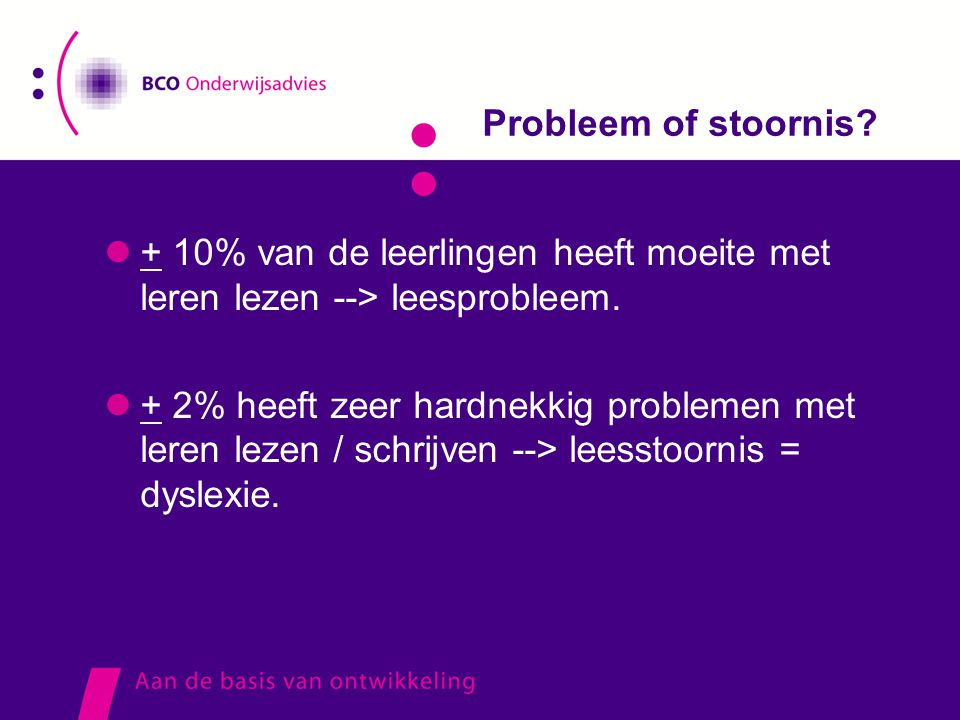 Probleem of stoornis + 10% van de leerlingen heeft moeite met leren lezen --> leesprobleem.