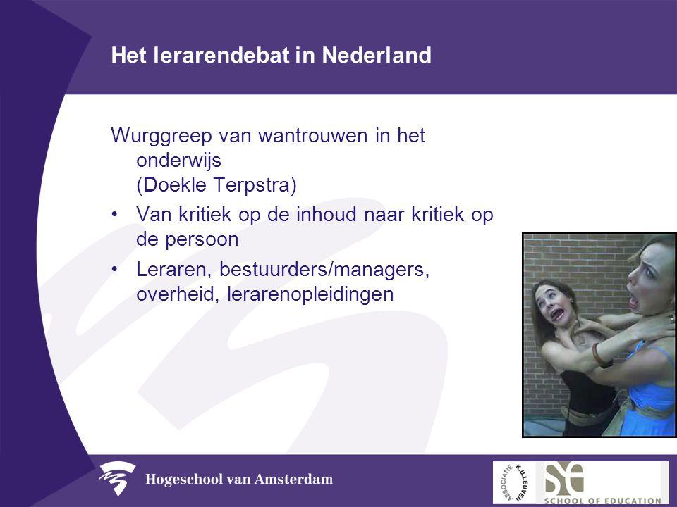 Het lerarendebat in Nederland