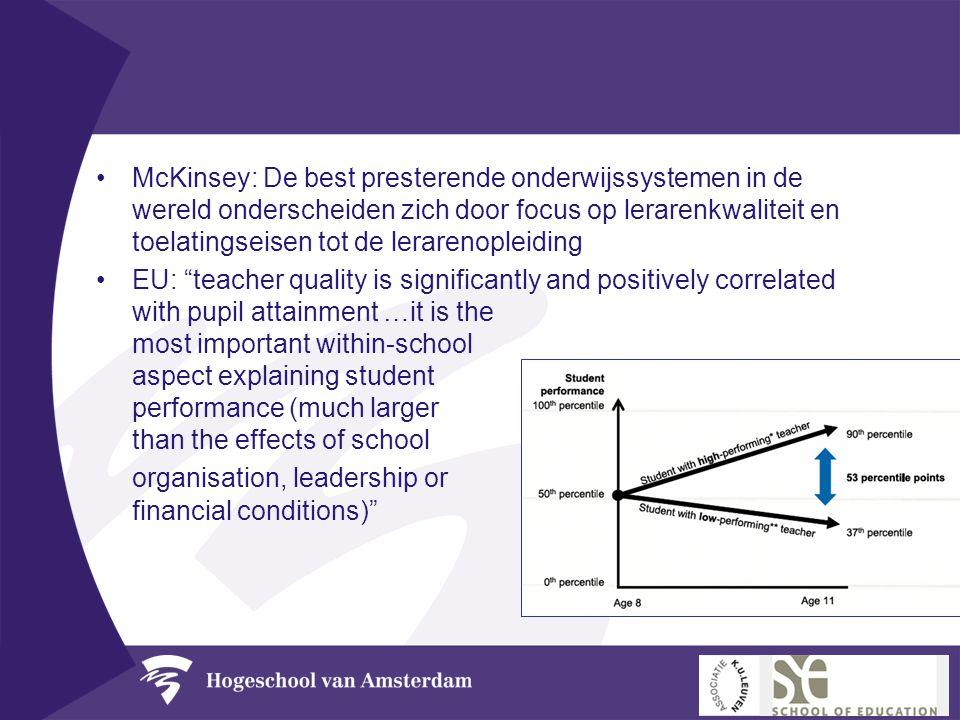 McKinsey: De best presterende onderwijssystemen in de wereld onderscheiden zich door focus op lerarenkwaliteit en toelatingseisen tot de lerarenopleiding