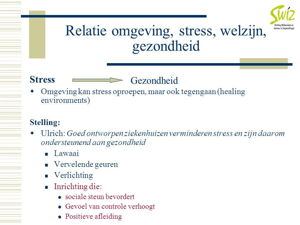 Relatie omgeving, stress, welzijn, gezondheid