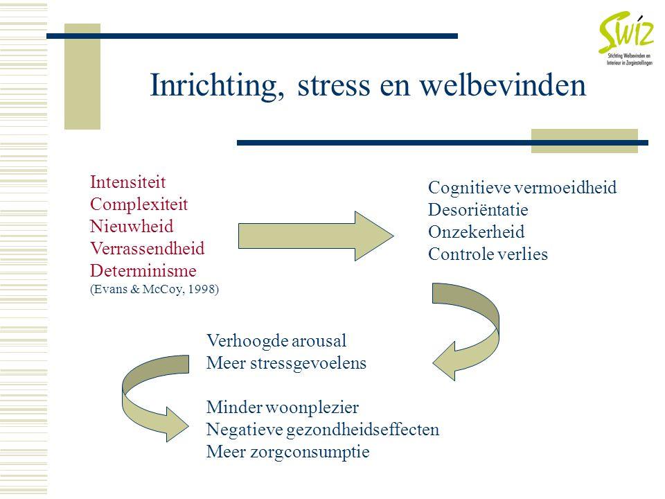 Inrichting, stress en welbevinden
