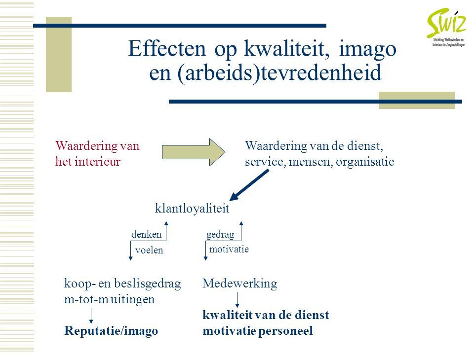 Effecten op kwaliteit, imago en (arbeids)tevredenheid