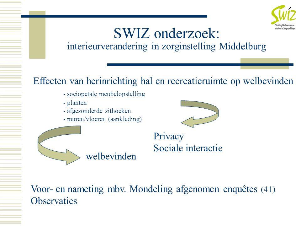 SWIZ onderzoek: interieurverandering in zorginstelling Middelburg