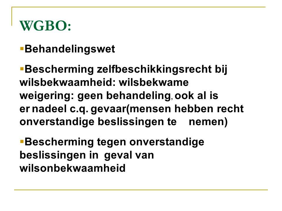 WGBO: Behandelingswet