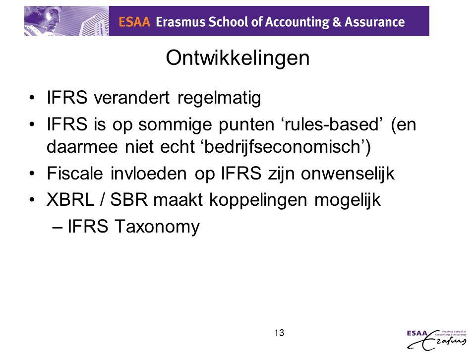 Ontwikkelingen IFRS verandert regelmatig