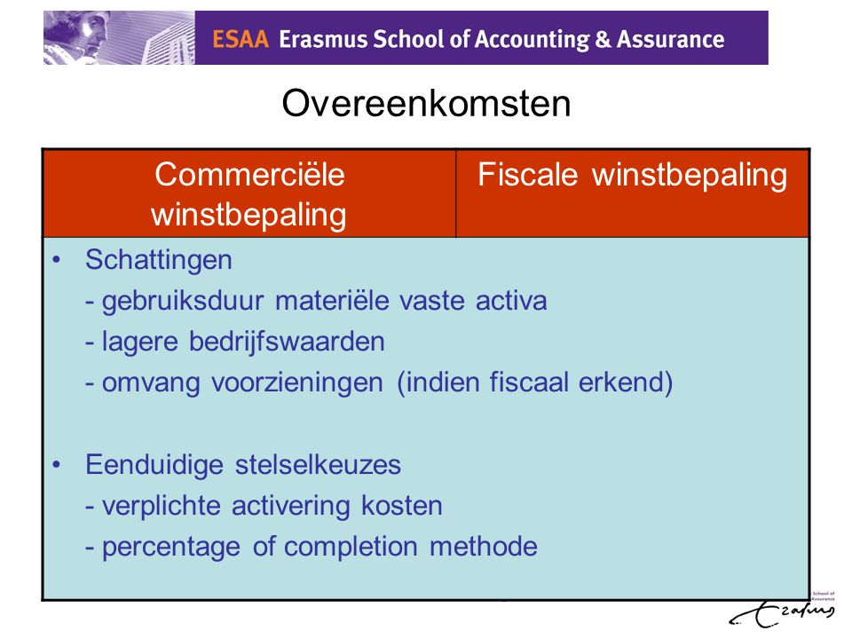 Overeenkomsten Commerciële winstbepaling Fiscale winstbepaling