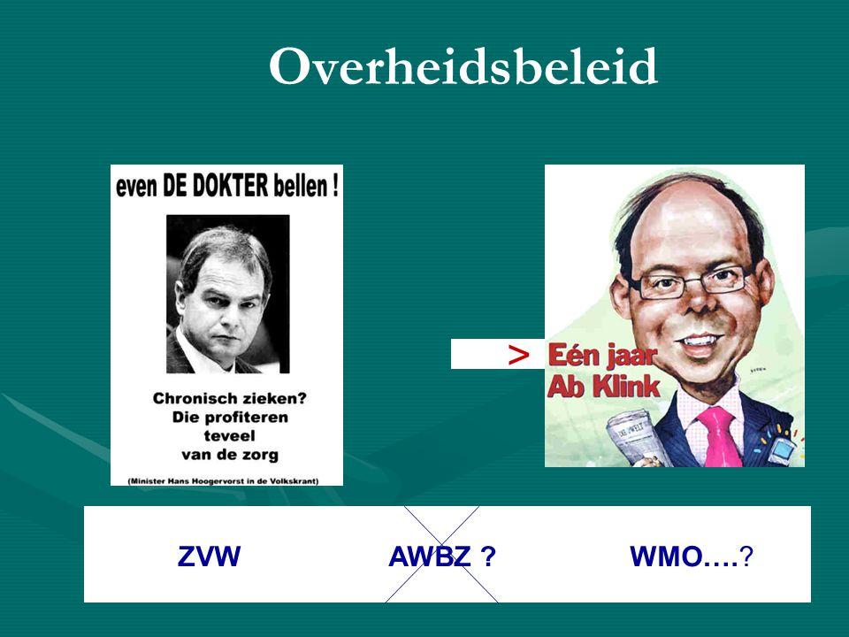 Overheidsbeleid > ZVW AWBZ WMO….