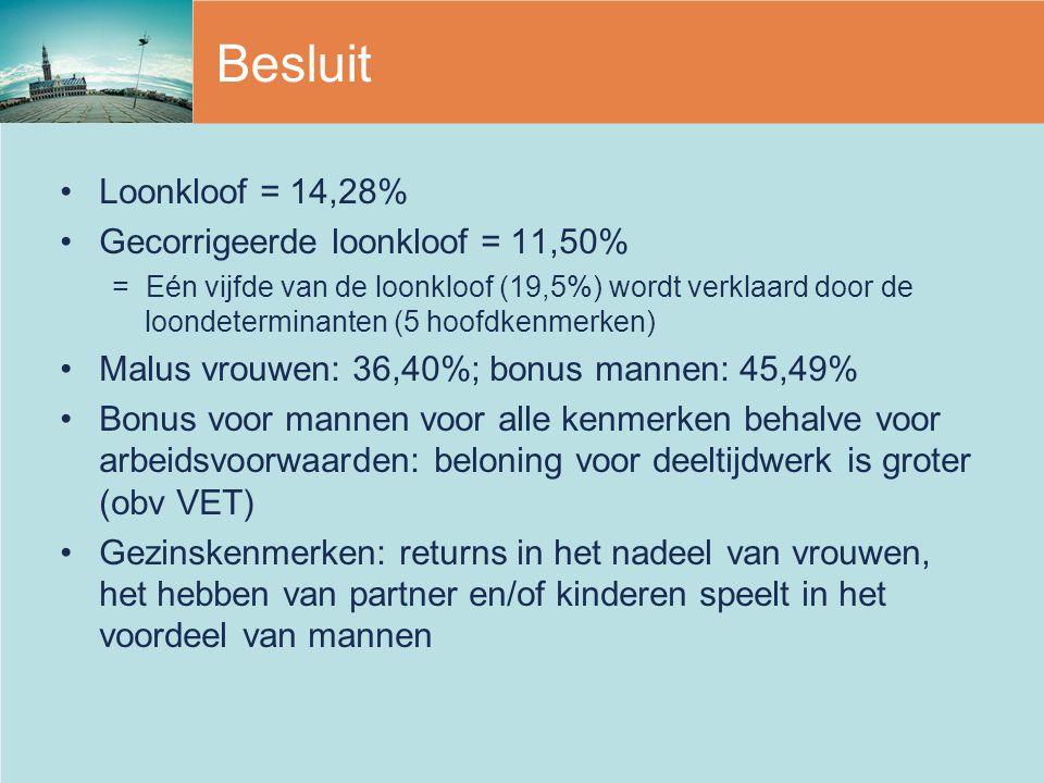Besluit Loonkloof = 14,28% Gecorrigeerde loonkloof = 11,50%