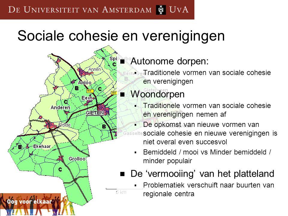 Sociale cohesie en verenigingen