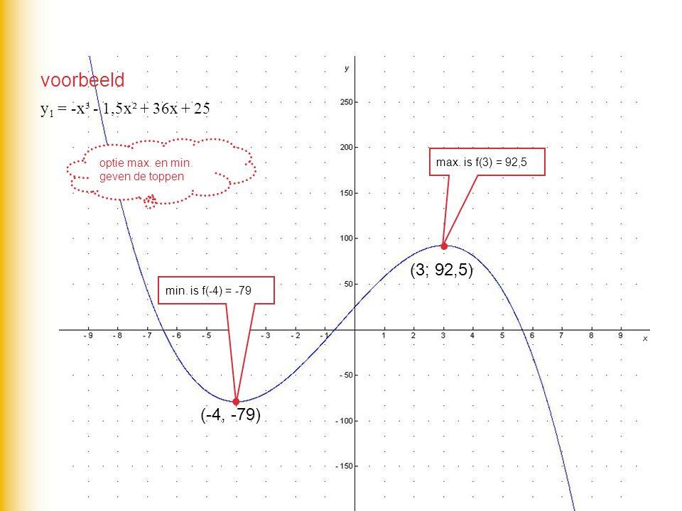 voorbeeld ● (3; 92,5) ● (-4, -79) y1 = -x³ - 1,5x² + 36x + 25
