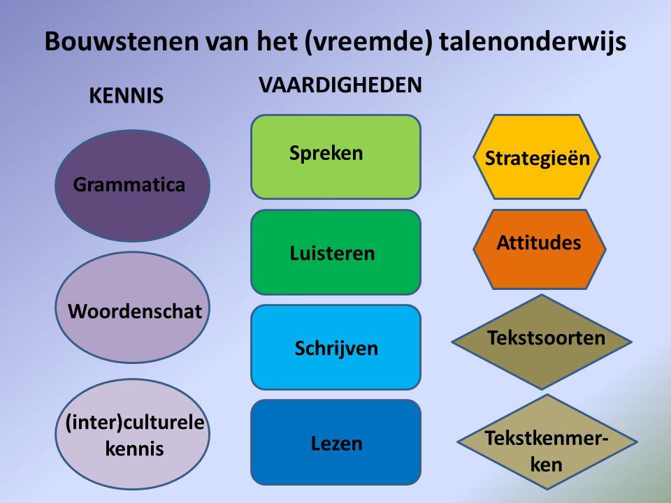 Bouwstenen van het (vreemde) talenonderwijs