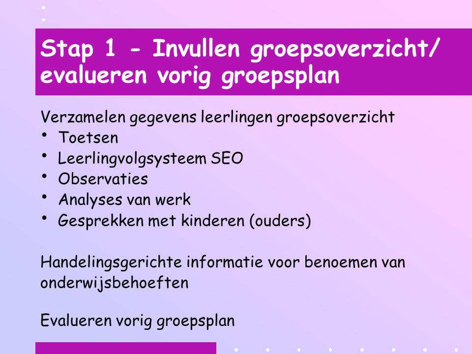 Stap 1 - Invullen groepsoverzicht/ evalueren vorig groepsplan