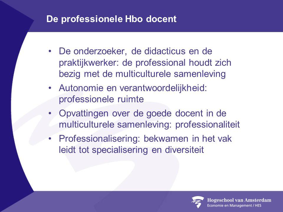 De professionele Hbo docent