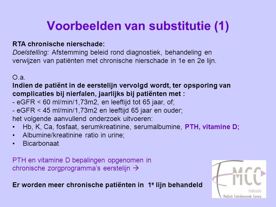 Voorbeelden van substitutie (1)