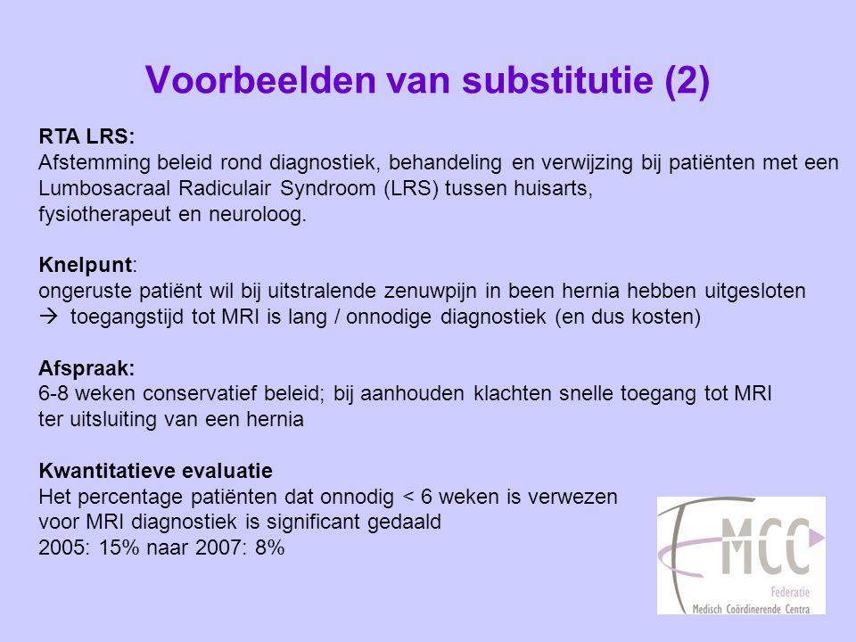 Voorbeelden van substitutie (2)