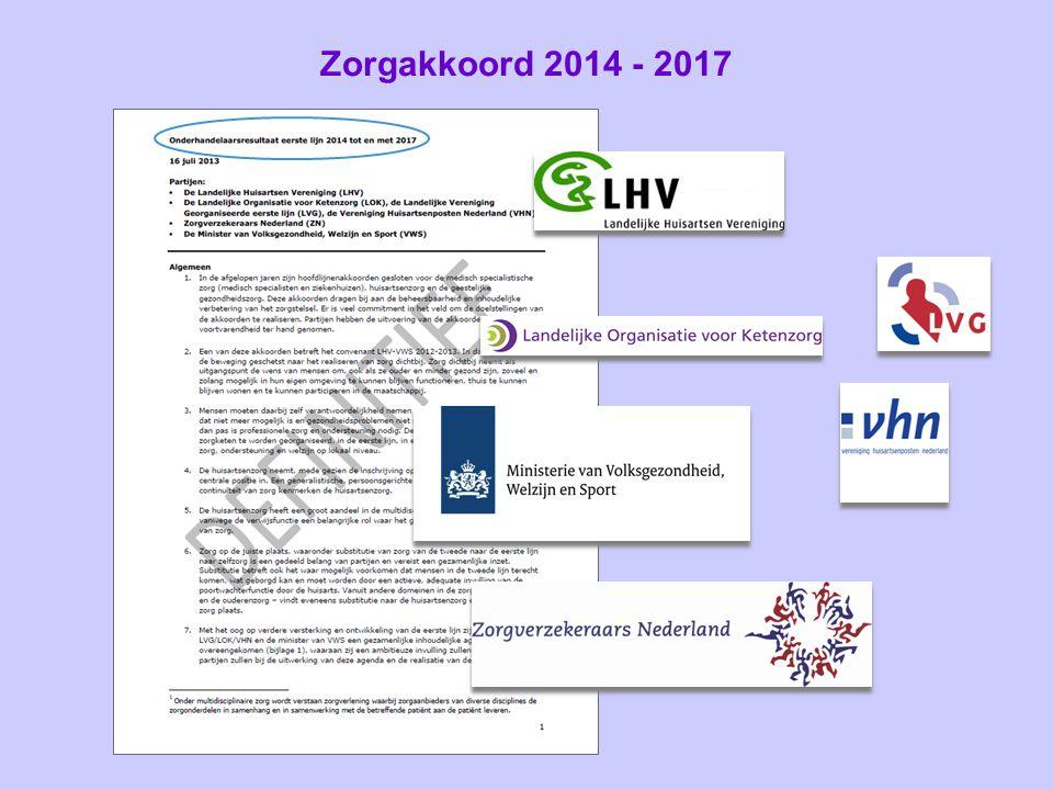 Zorgakkoord 2014 - 2017