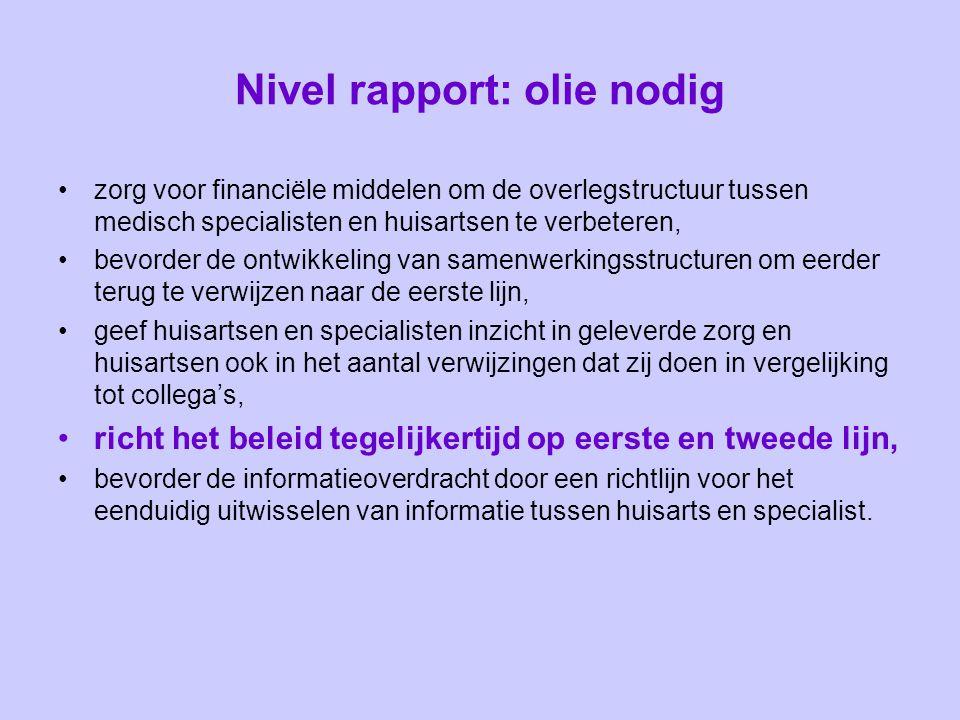 Nivel rapport: olie nodig