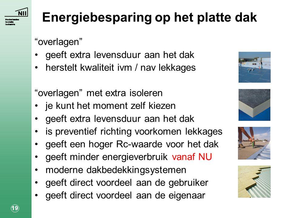 Energiebesparing op het platte dak