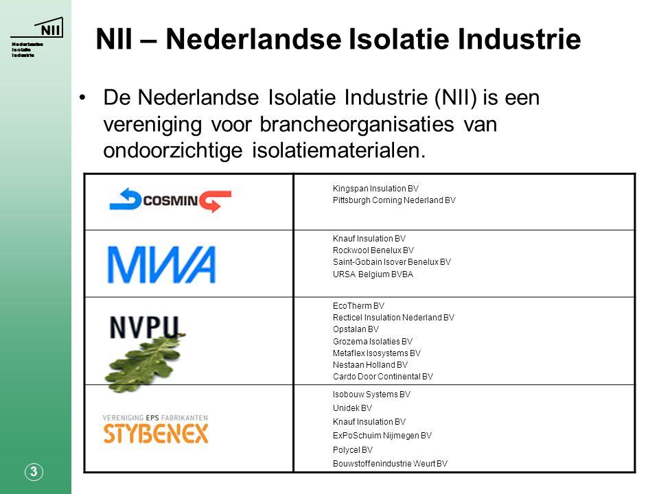 NII – Nederlandse Isolatie Industrie