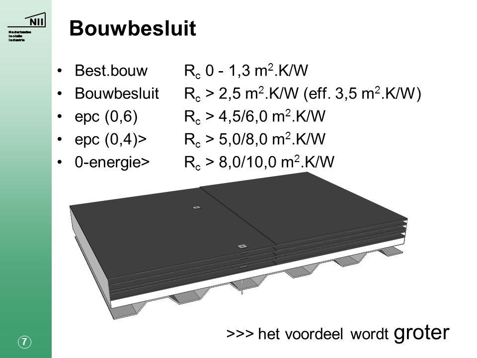 Bouwbesluit Best.bouw Rc 0 - 1,3 m2.K/W