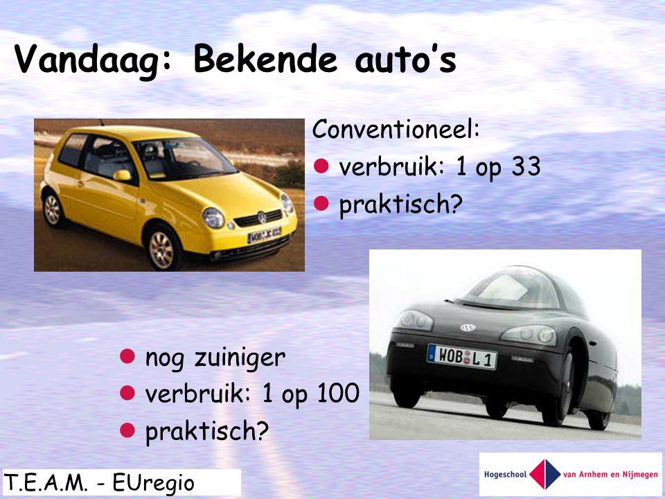 Vandaag: Bekende auto's