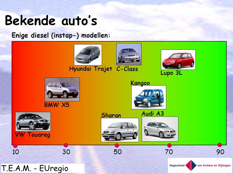 Bekende auto's  90 10 30 50 70 Enige diesel (instap-) modellen: