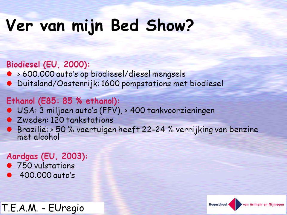 Ver van mijn Bed Show Biodiesel (EU, 2000):