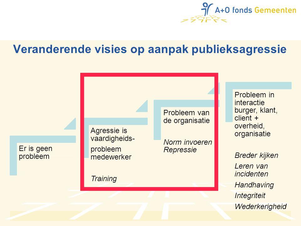 Veranderende visies op aanpak publieksagressie