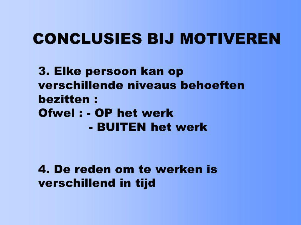 CONCLUSIES BIJ MOTIVEREN