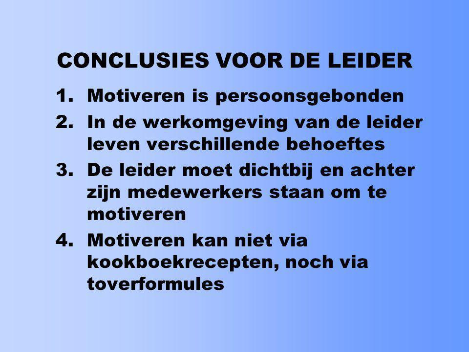 CONCLUSIES VOOR DE LEIDER