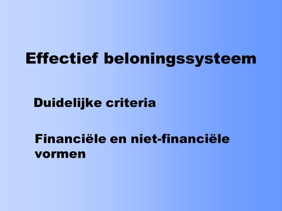 Effectief beloningssysteem