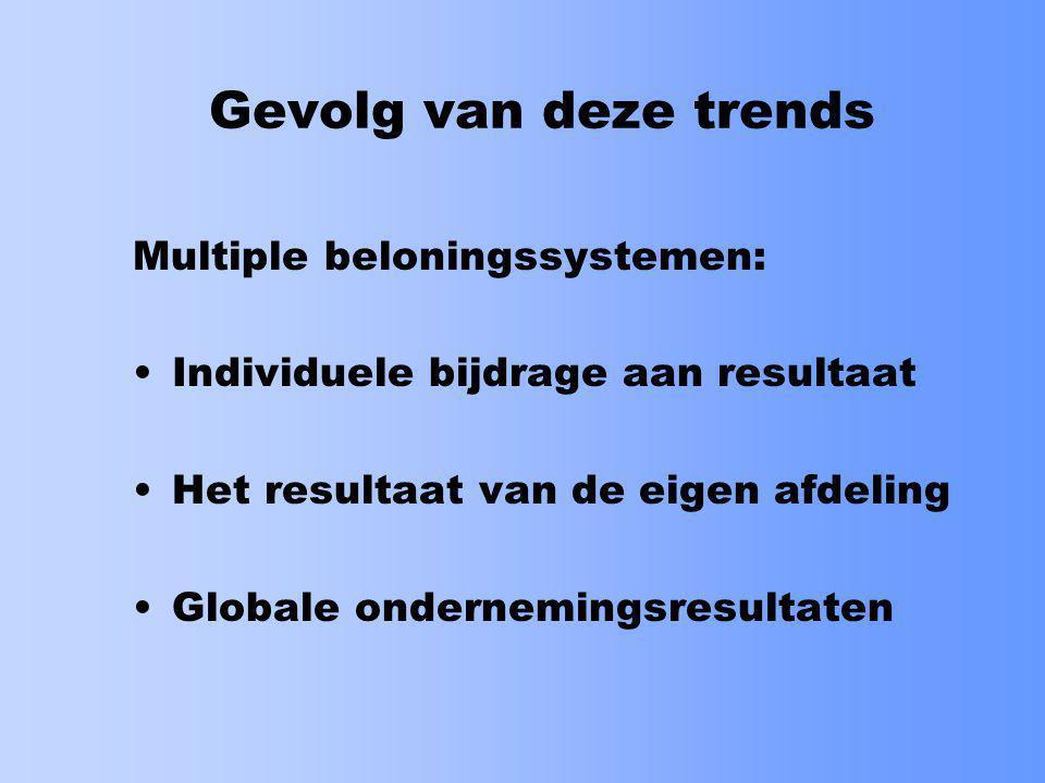 Gevolg van deze trends Multiple beloningssystemen: