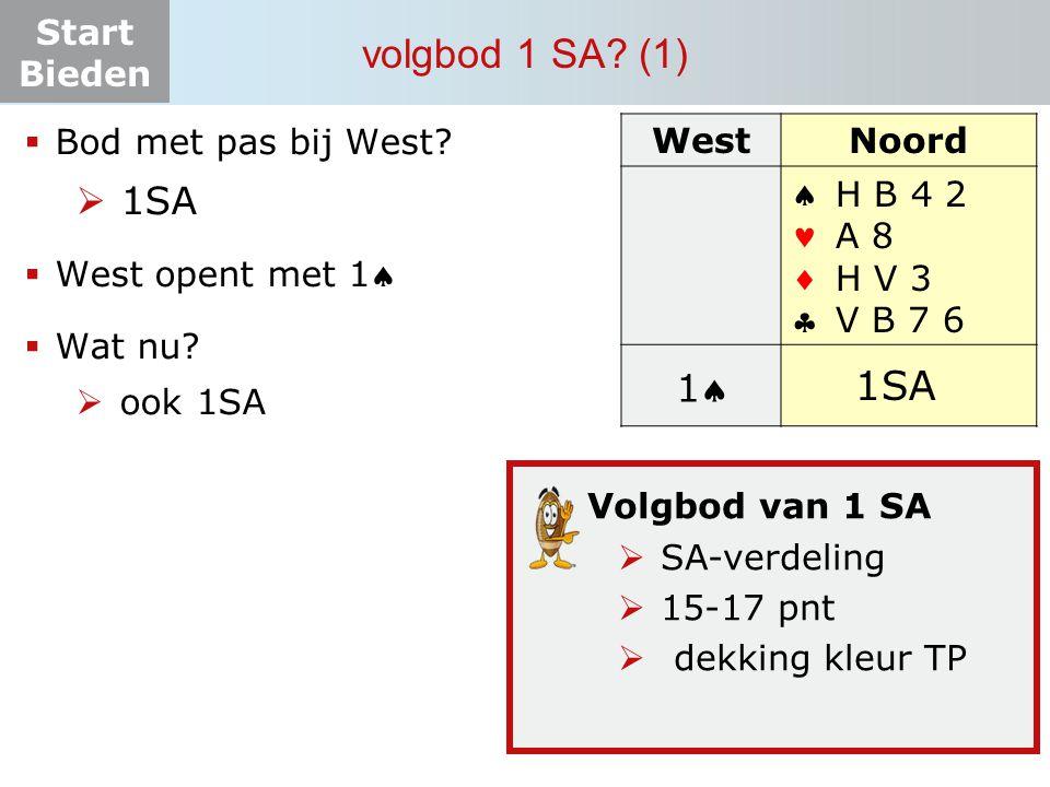 volgbod 1 SA (1) pas 1SA 1SA 1 Bod met pas bij West