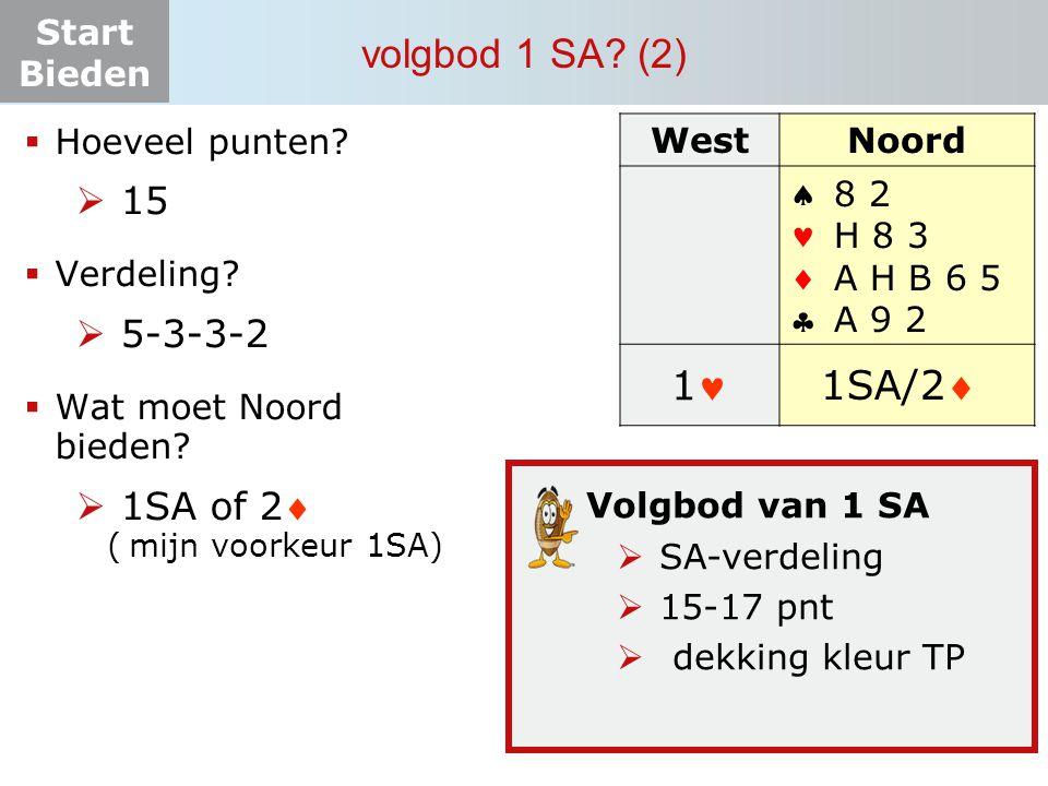 volgbod 1 SA (2) 1 1SA/2 15 5-3-3-2 1SA of 2 ( mijn voorkeur 1SA)