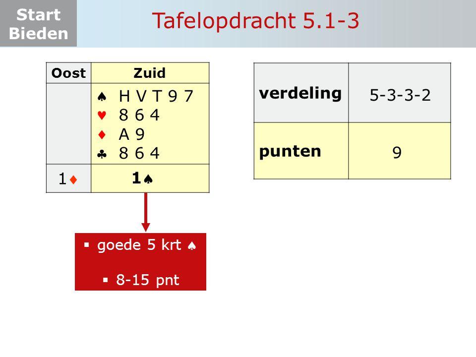 Tafelopdracht 5.1-3     1 verdeling punten H V T 9 7 8 6 4 A 9
