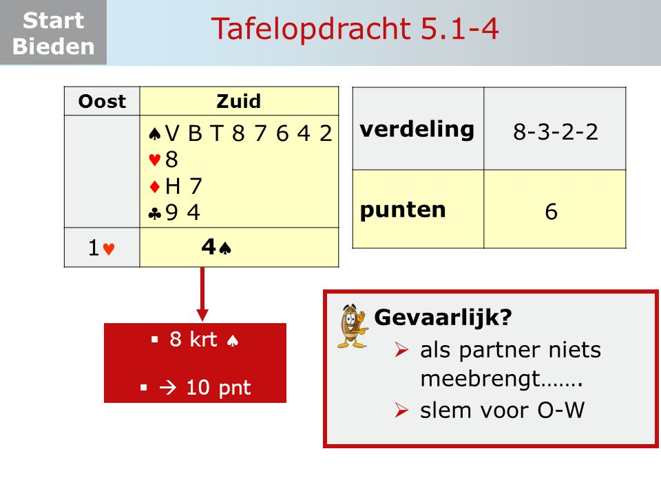 Tafelopdracht 5.1-4     1 verdeling punten V B T 8 7 6 4 2 8