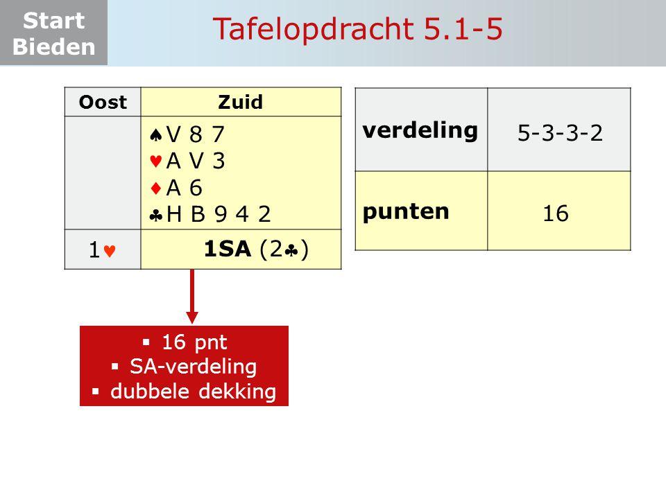 Tafelopdracht 5.1-5     1 verdeling punten V 8 7 A V 3 A 6
