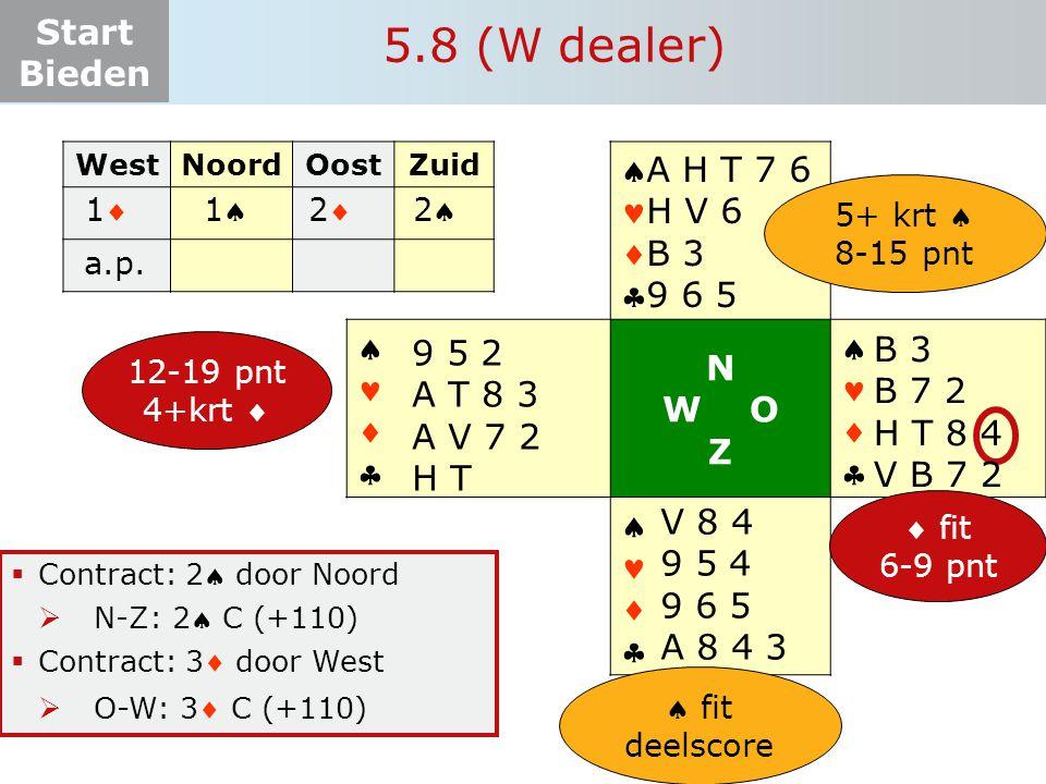5.8 (W dealer)    N  A H T 7 6 W O H V 6 Z B 3 9 6 5 B 3 9 5 2