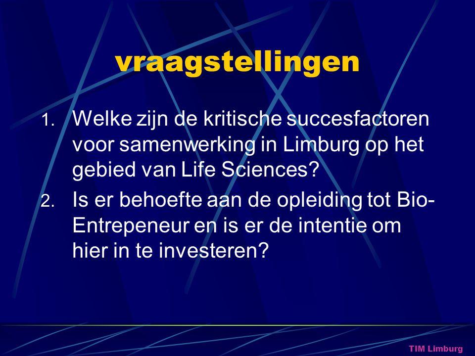 vraagstellingen Welke zijn de kritische succesfactoren voor samenwerking in Limburg op het gebied van Life Sciences