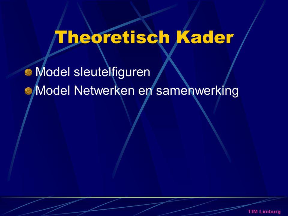 Theoretisch Kader Model sleutelfiguren Model Netwerken en samenwerking