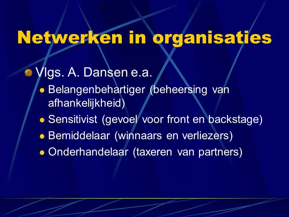 Netwerken in organisaties