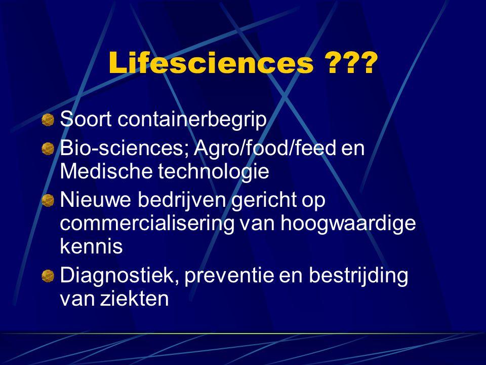 Lifesciences Soort containerbegrip