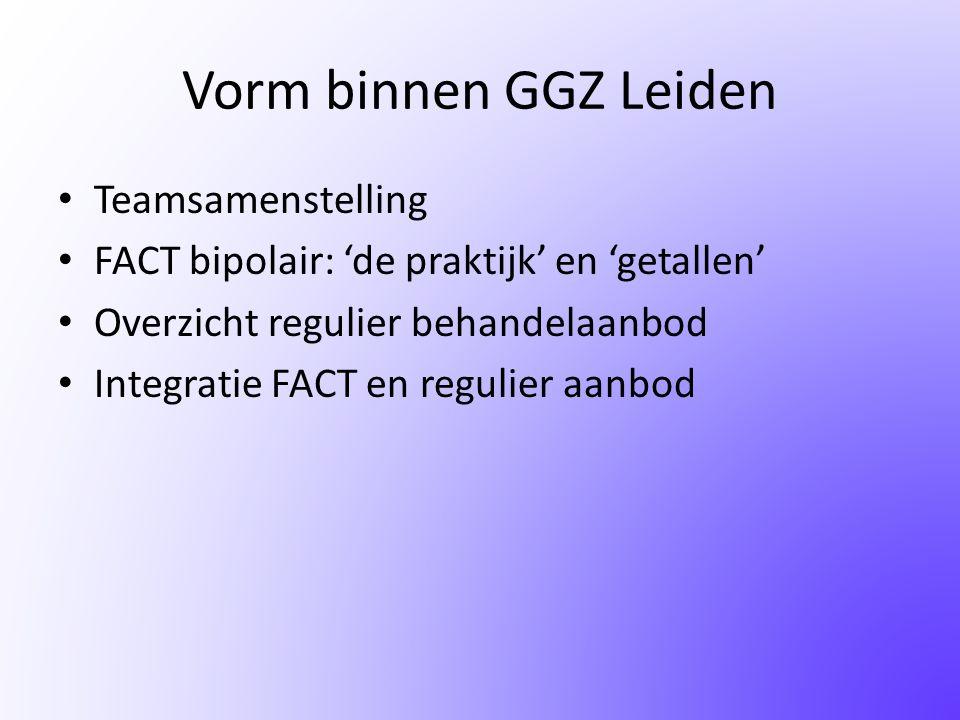 Vorm binnen GGZ Leiden Teamsamenstelling