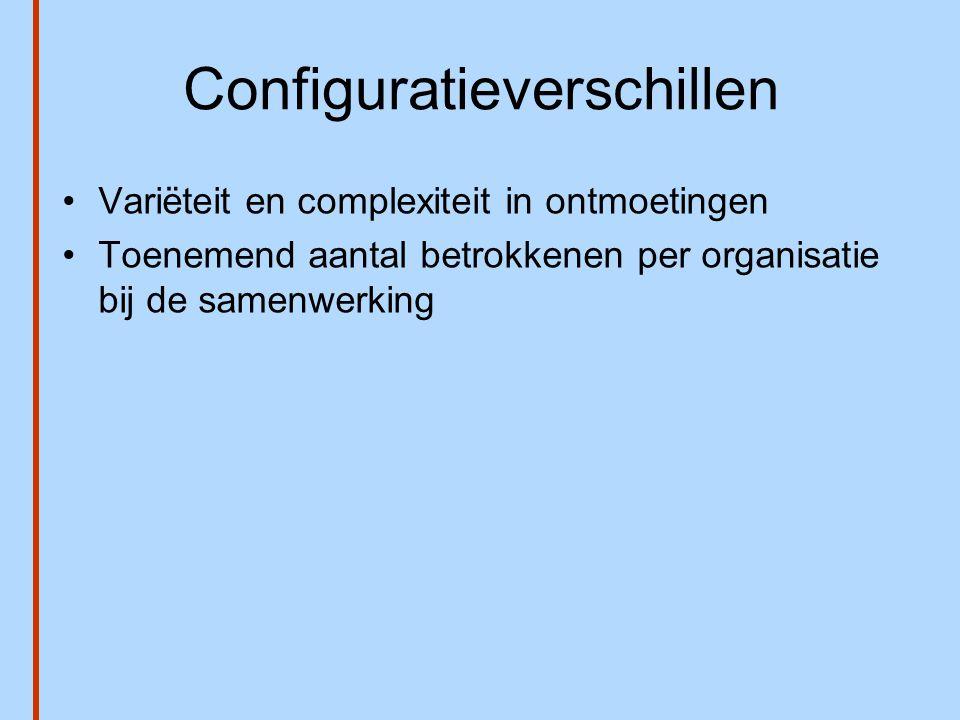 Configuratieverschillen